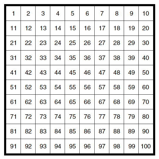 100 Chart on Math Addition