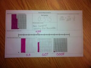 decimal representetion pic