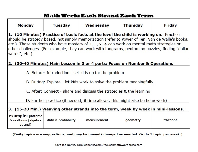 Ecole Muheim Elementary, Smithers, BC: Math Week | Focus on Math